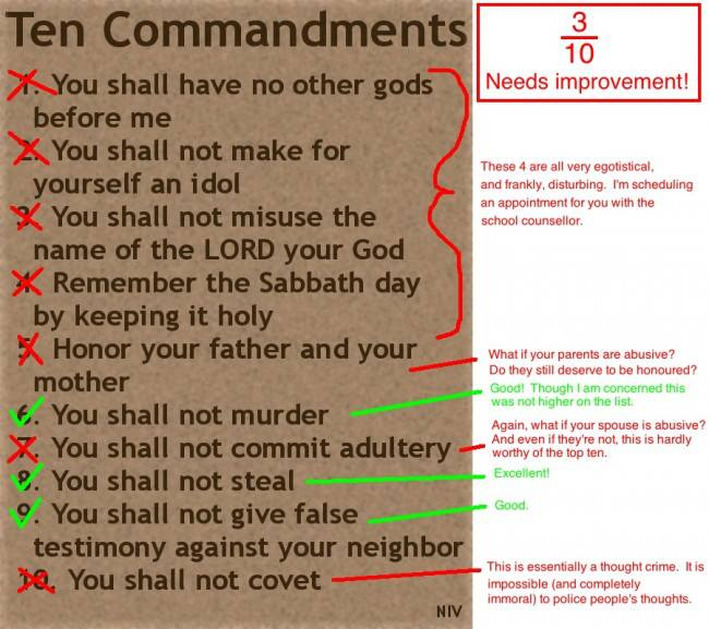 Let's review the Ten Commandments   Believers vs Non-Believers