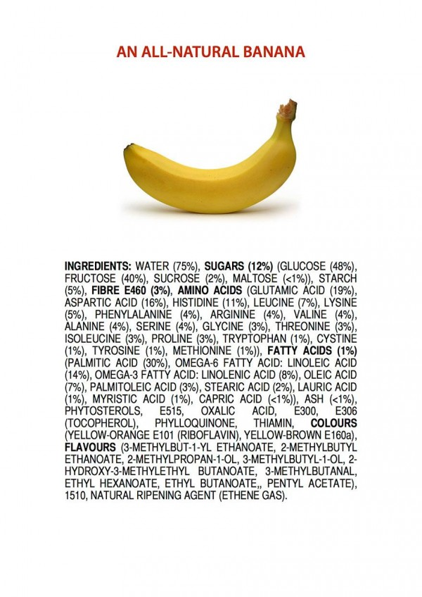 Natural-Product-Ingredient-List-James-Kennedy-1-600x848
