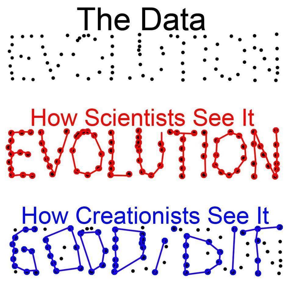 Catherine Deveny >> How Creationists See Evolution | Believers vs Non-Believers